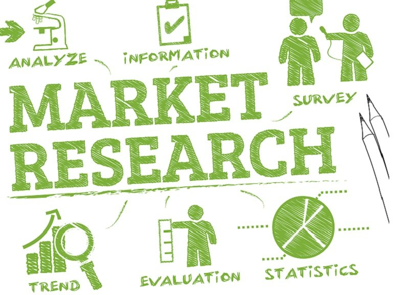 Research Your Market For Business Startup